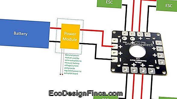 Power Distribution Boards - Eksempler!