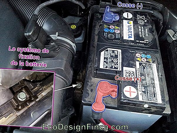 Comment Tester Les Batteries Automobiles